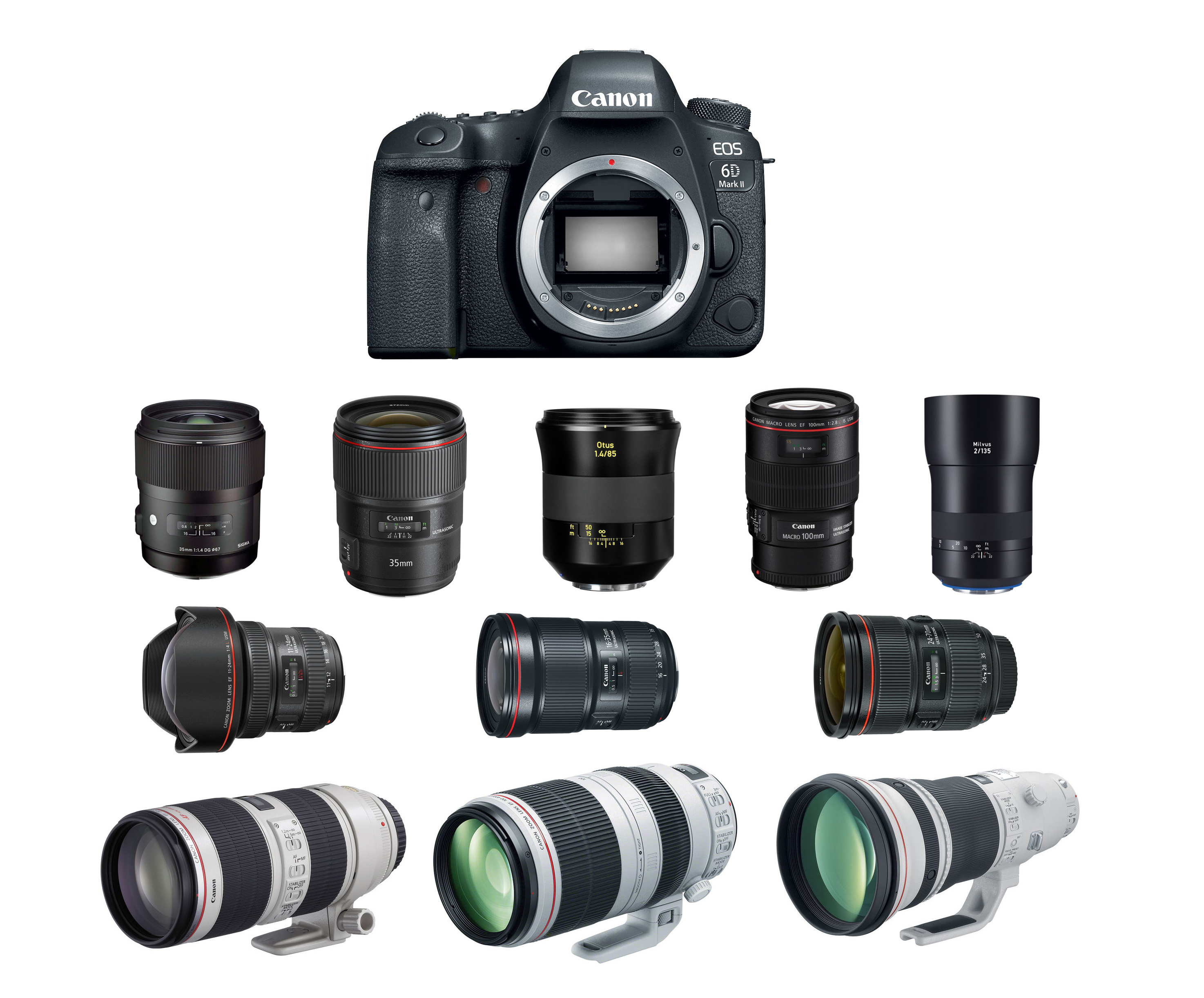Best Lenses for Canon EOS 6D Mark II – Canon Rumors CO